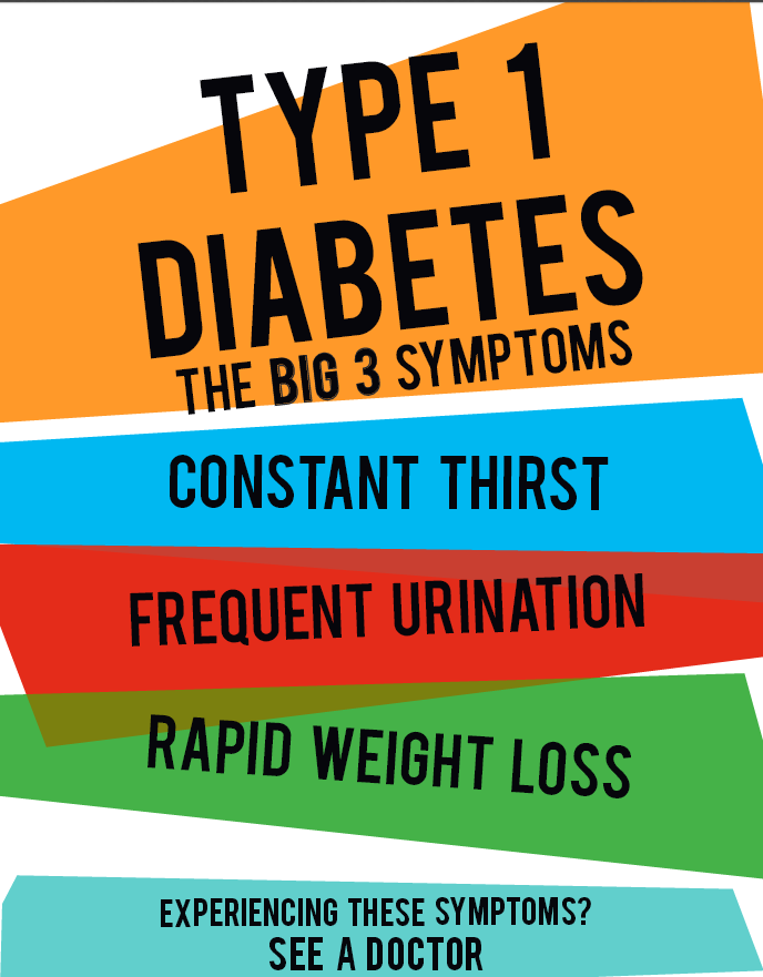 informative essay juvenile diabetes