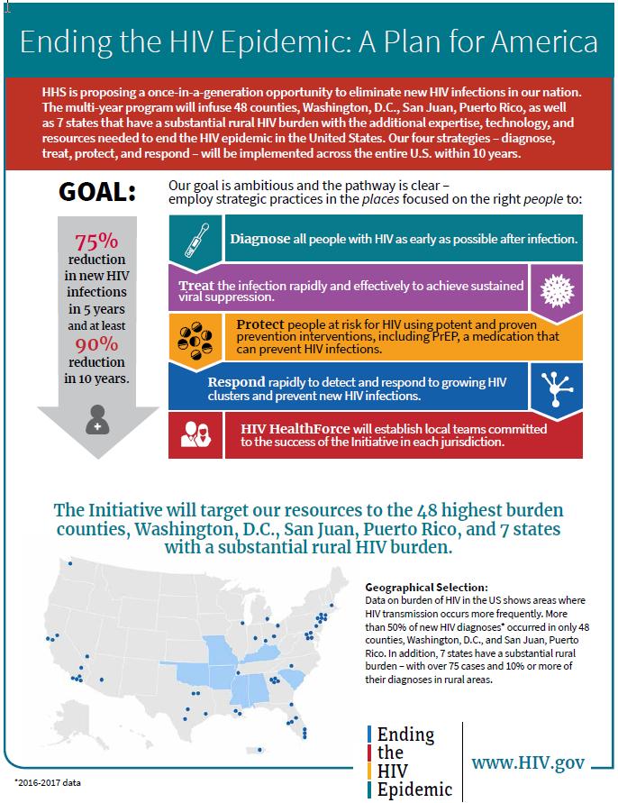 The Center for Physician Education - Newsletter
